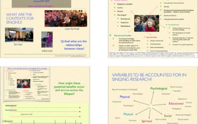 Jan-2019-Thinktank-Prof-Graham-Welch-Presentation-Slides-1