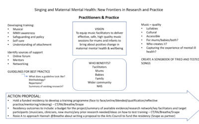 Singing-and-Maternal-MH-ThinkTank-Mar-2019-NOTES-2