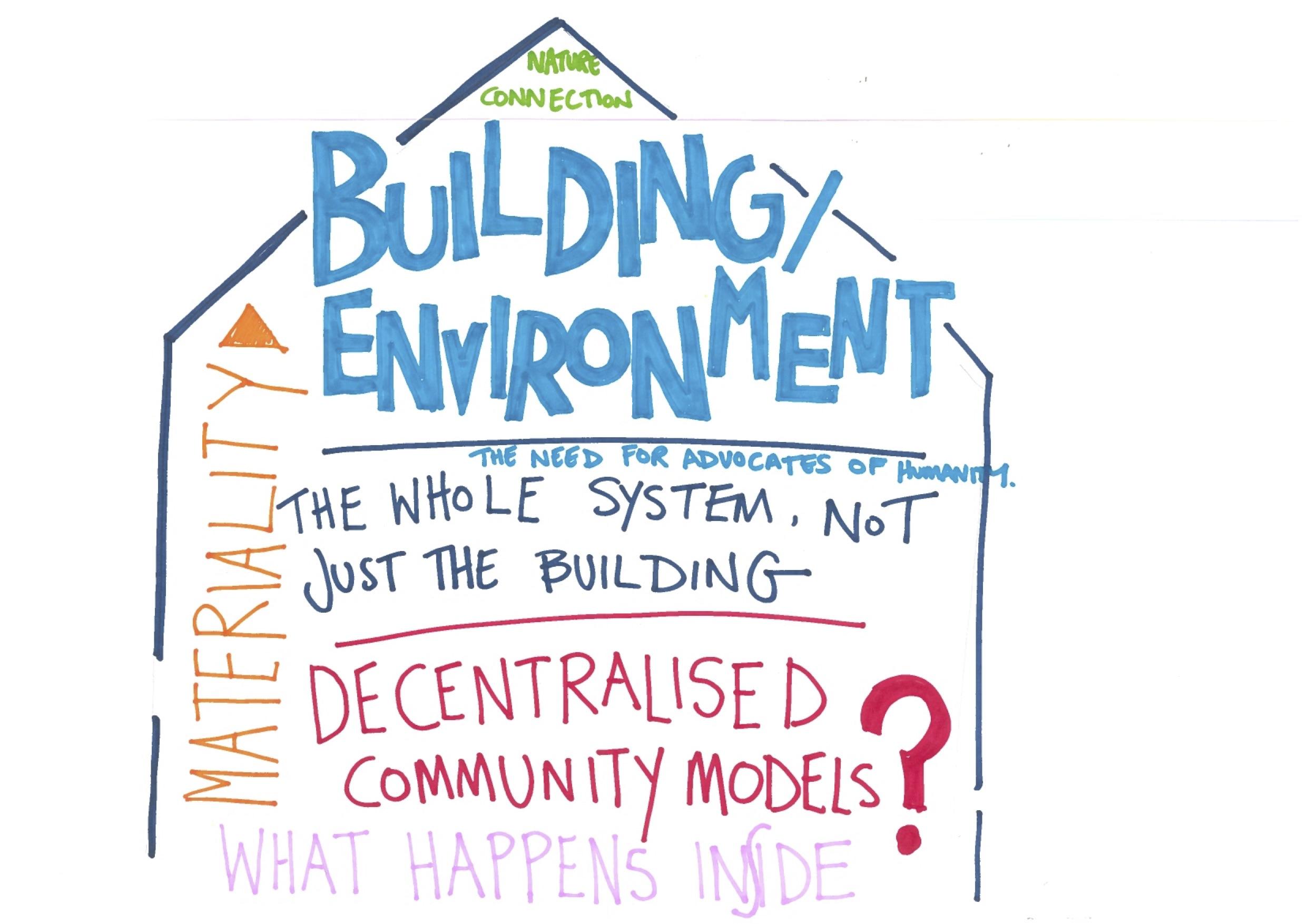 Building Environment